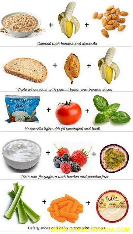 Good Health Diet