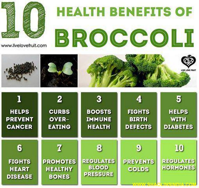 Broccoli Healthbenefits