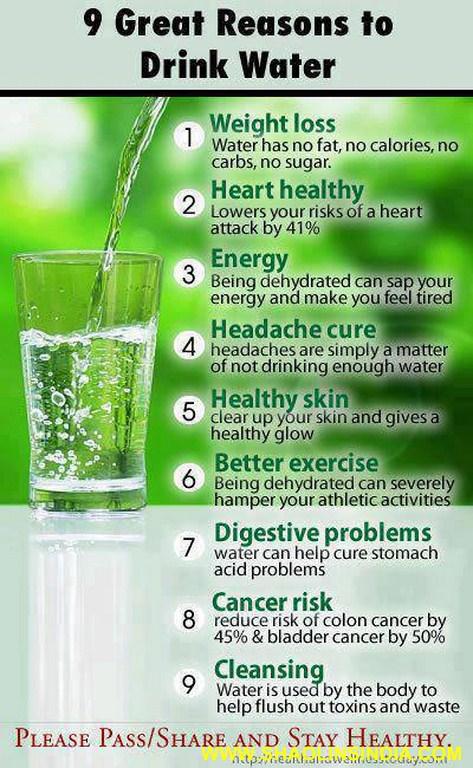 Good Healt Drinking Water